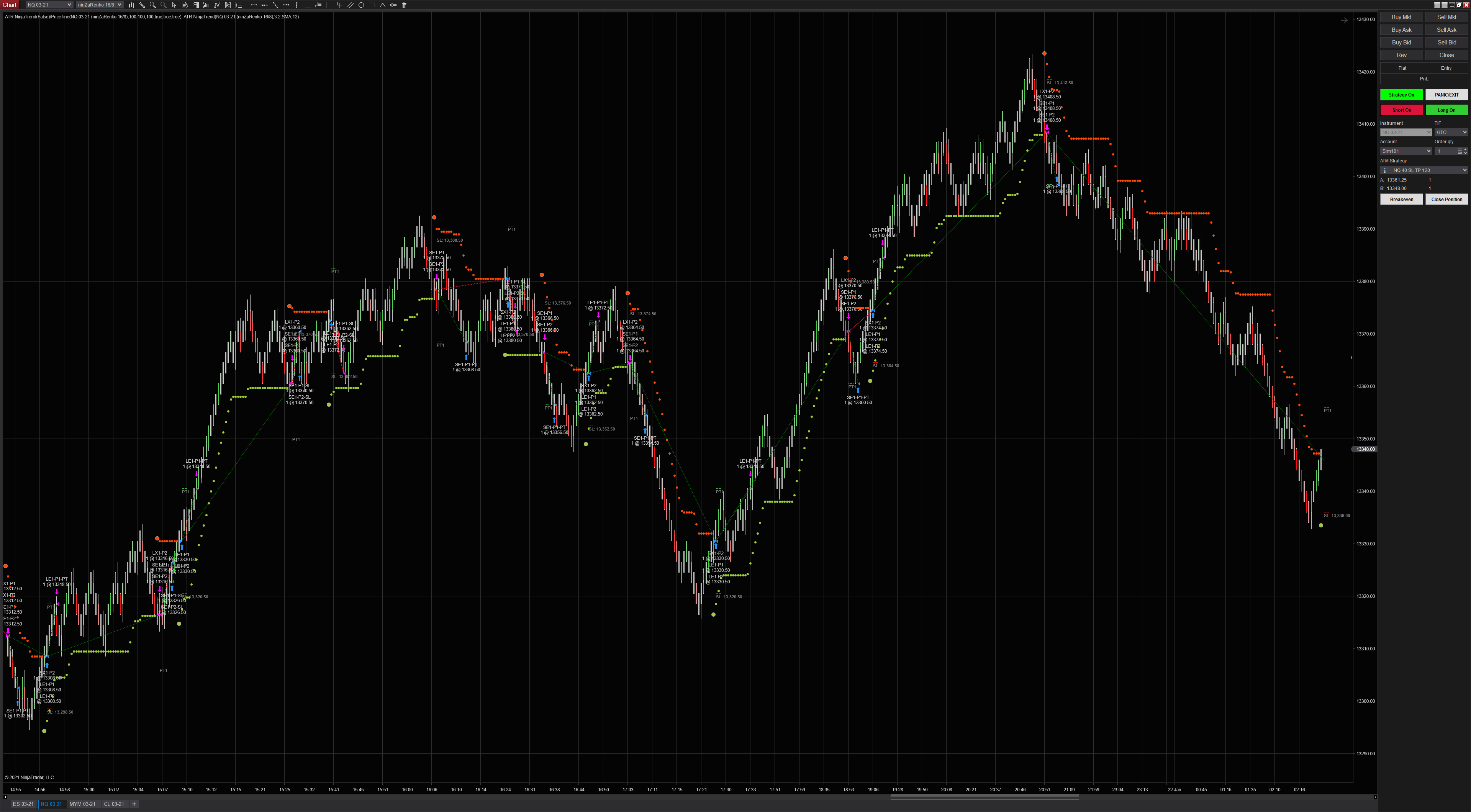 NT8 automated ATR strategy based on Renko Supertrend